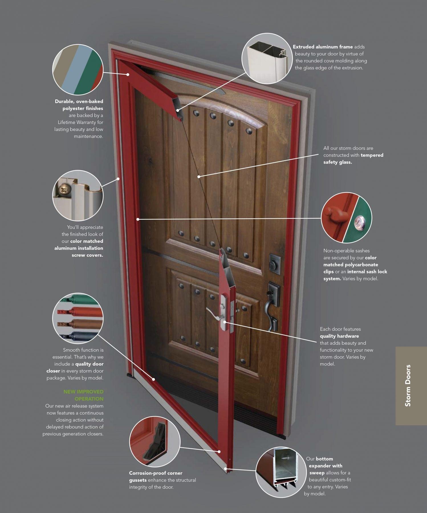 Storm Door Construction & Storm Door | Ultimate Protection | Conservation Construction of Texas
